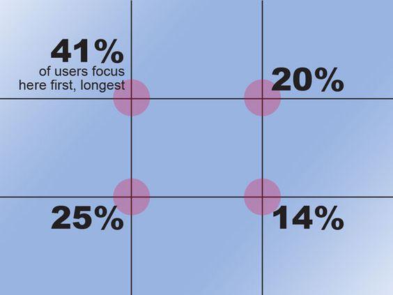 zibai shenasi 5 - قانون یک سوم در دکوراسیون داخلی