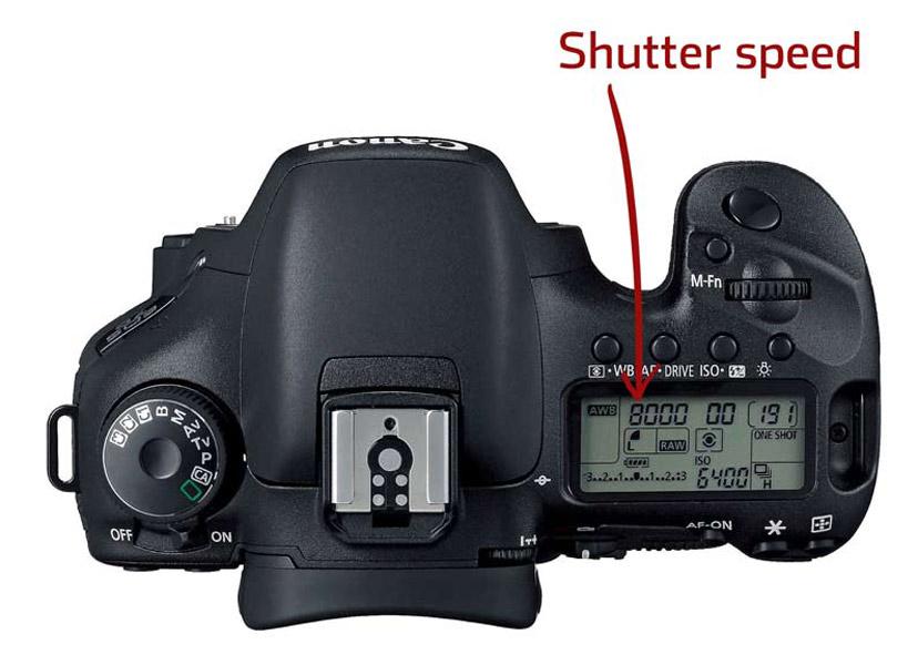 shutter camera - شاتر دوربین و ديافراگم دوربین در عكاسي