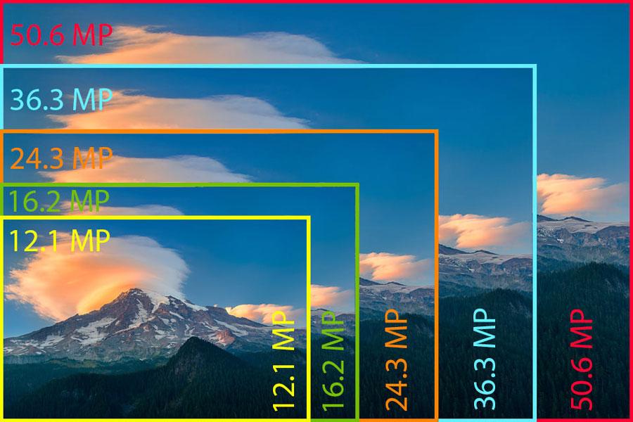 mg pixel - راهنمای خرید دوربین DSLR