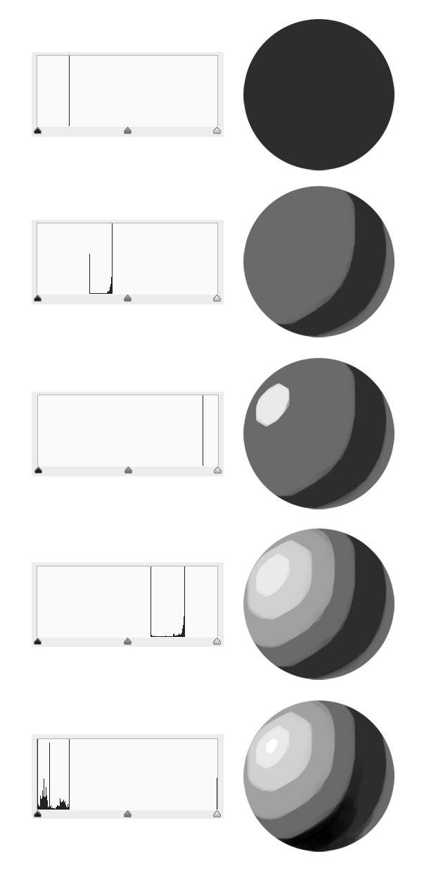 11 contrast 7 - 10 اشتباه رایج در هنر دیجیتال و چگونگی برطرف نمودن آنها