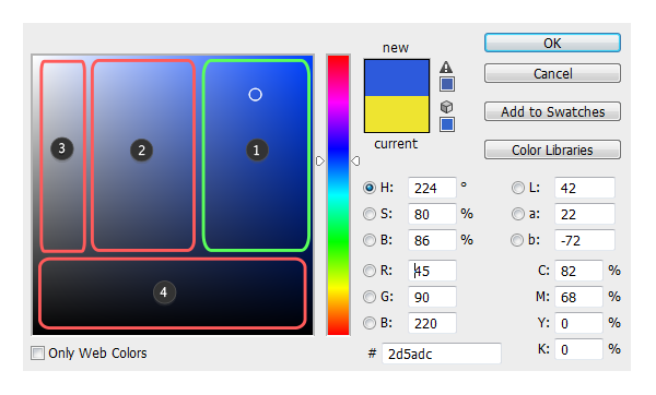 4 wrong colors 3 - 10 اشتباه رایج در هنر دیجیتال و چگونگی برطرف نمودن آنها