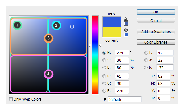 4 wrong colors 4 - 10 اشتباه رایج در هنر دیجیتال و چگونگی برطرف نمودن آنها