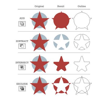3 ShapeModes - 10 نکته و ابزار ضروری برای کسانی که کار با Adobe Illustrator را شروع کرده اند