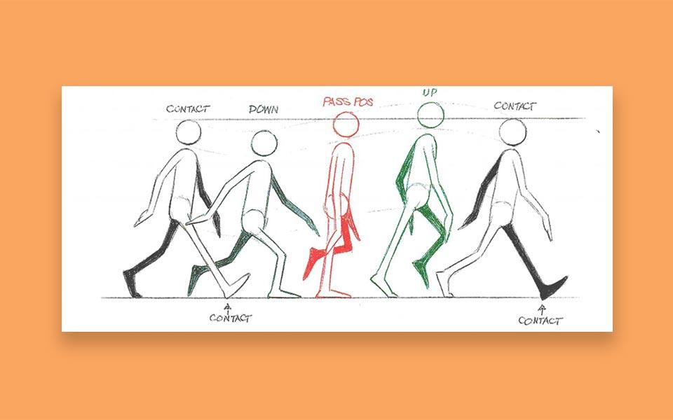 Straight Ahead and Pose To Pose - ساخت موشن گرافیک ، چطور موشن گرافیک بسازیم؟