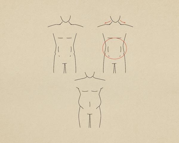 Step14 Voluptuous Figure Male - روش طراحی بدن زن و مرد برای طراحی لباس