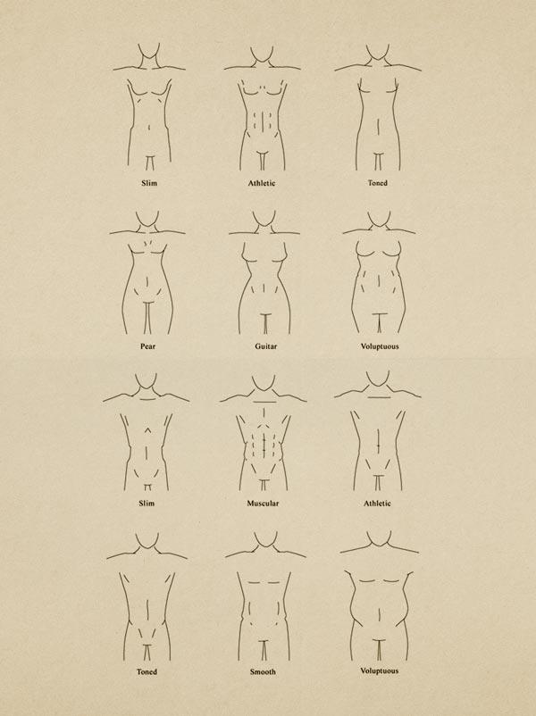 body drawing - روش طراحی بدن زن و مرد برای طراحی لباس